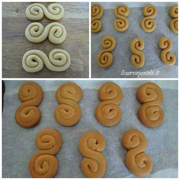 forma a doppia spirale