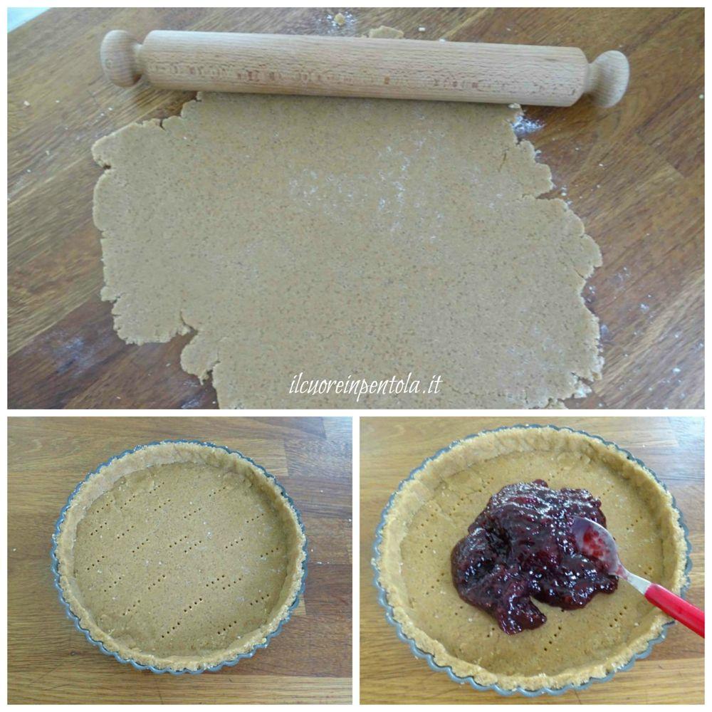 foderare stampo crostata